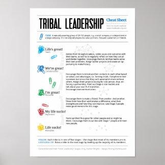 Cheat Sheet for Tribal Leadership Poster