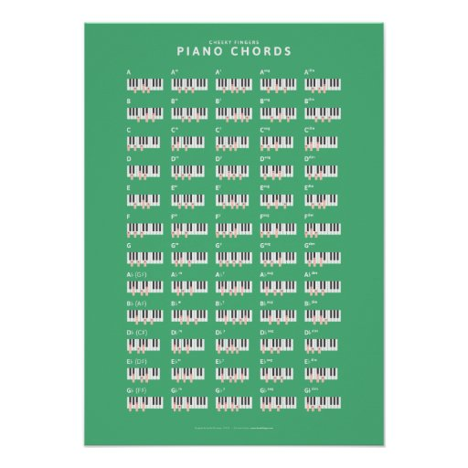 Cheeky Fingers - Piano Chords Poster : Zazzle
