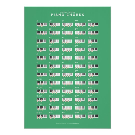 Cheeky Fingers Piano Chords Poster Zazzle