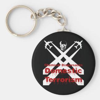 Chemical Dispersants areTerrorism dark background Keychains