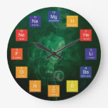 Chemical Elements And Periodic Table Clock at Zazzle