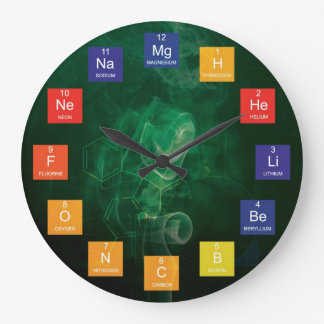 Chemical Elements and Periodic Table Clock