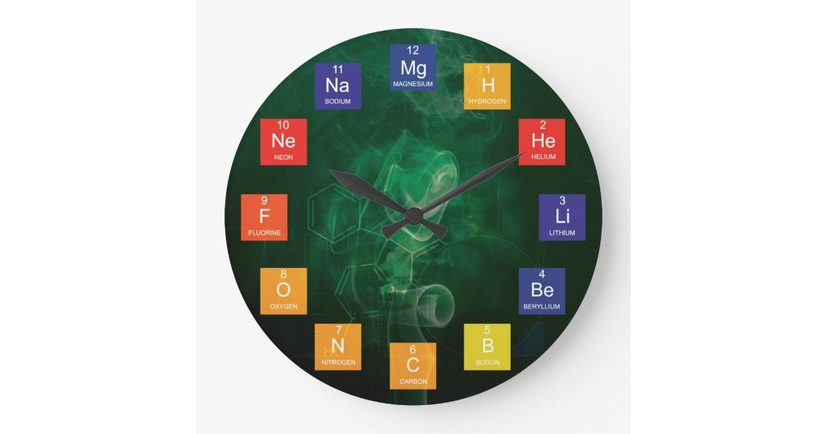 Chemical elements and periodic table clock zazzle urtaz Choice Image