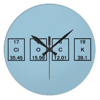 Chemical Elements Chlorine Oxygen Carbon Potassium Large Clock