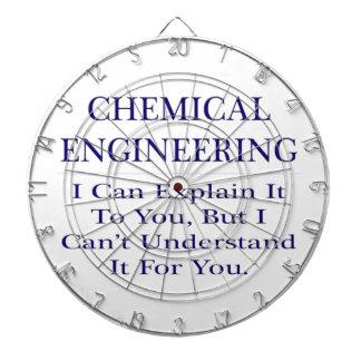 Chemical Engineer Joke .. Explain Not Understand Dartboard With Darts