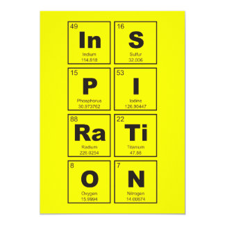 Chemical periodic table of elements: InSPIRaTiON Card