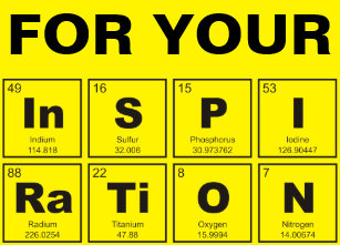 chemical periodic table of elements inspiration mini clipboard