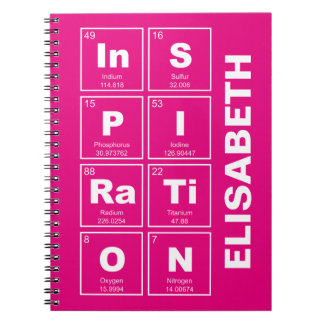 Chemical periodic table of elements: InSPIRaTiON Notebook