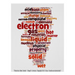 Chemistry Gets Harder Poster