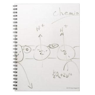 Chemistry on dry-erase board notebook