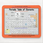 Chemistry-periodic table of the elements- M. Pad Mouse Pad
