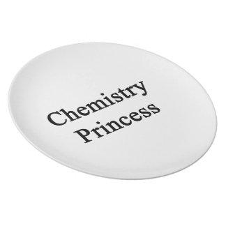 Chemistry Princess Plates