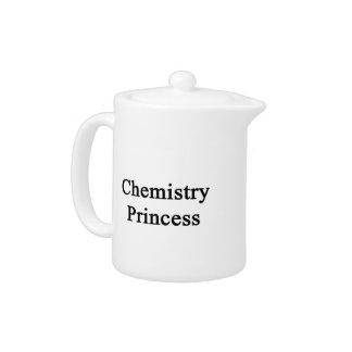 Chemistry Princess