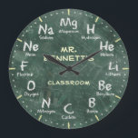"Chemistry Science Chalkboard Personalizable Clock<br><div class=""desc"">A unique periodic table of chemical elements personalizable decorative wall clock. A great addition to any home,  school or office. Also makes a great gift idea for any teacher or professor.</div>"