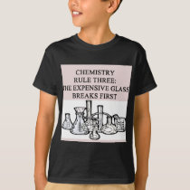 Chemistry Rule 3: The Expensive Glass Breaks First