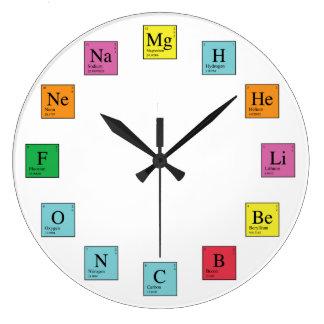 Chemistry Time Large Clock