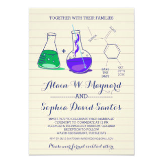 Nerdy Wedding Invitations correctly perfect ideas for your invitation layout
