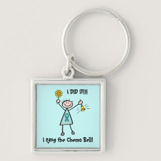 Chemo Bell - Cervical Cancer Keychain