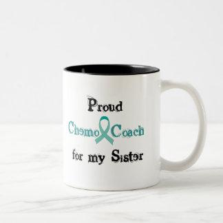 Chemo Coach Mug - Sister