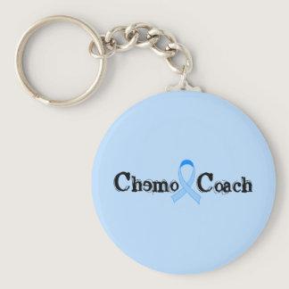 Chemo Coach Prostate Cancer Keychain