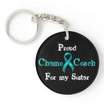 Chemo Coach Teal Ribbon Customizable Keychain