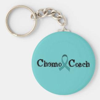 Chemo Coach - Teal Ribbon Basic Round Button Keychain