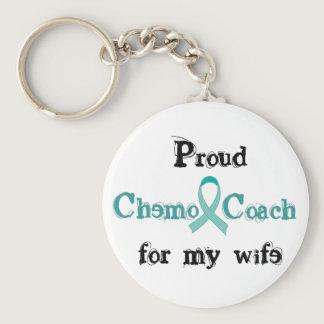 Chemo Coach Wife Keychain