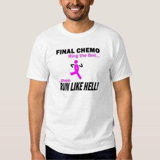 Chemo final corre mucho - cáncer de pecho polera