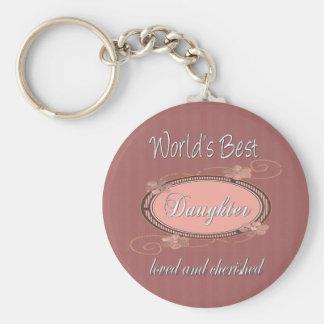Cherished Daughter Key Chain
