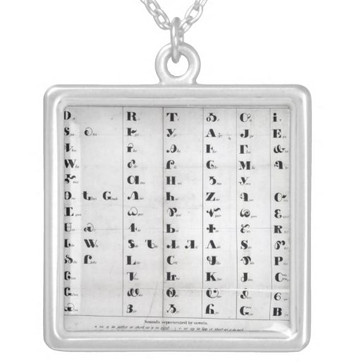 Cherokee Alphabet, Pendelton's 'Lithography' Custom Jewelry