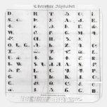 Cherokee Alphabet, Pendelton's 'Lithography' Sticker