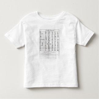 Cherokee Alphabet, Pendelton's 'Lithography' Toddler T-shirt