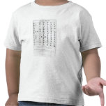 Cherokee Alphabet, Pendelton's 'Lithography' Tshirt