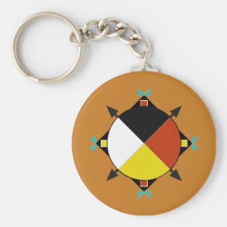 Cherokee Four Directions Keychain