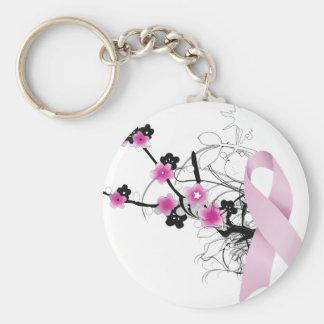 Cherry Blossom Pink Ribbon Keychain