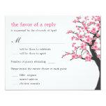 Cherry Blossoms Wedding RSVP Card