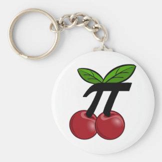 Cherry Pi Basic Round Button Keychain