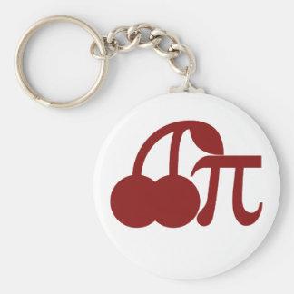 Cherry Pi Keychain