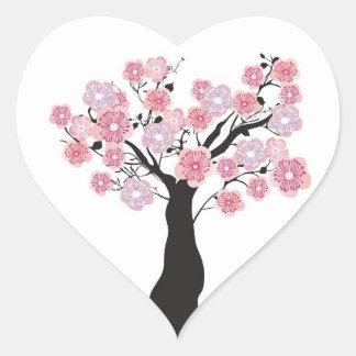 Cherry tree Sticker