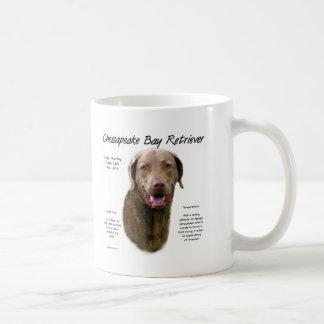 Chesapeake Bay Retriever History Design Coffee Mug