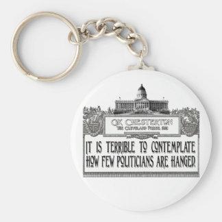 Chesterton en el colgante de los políticos llavero
