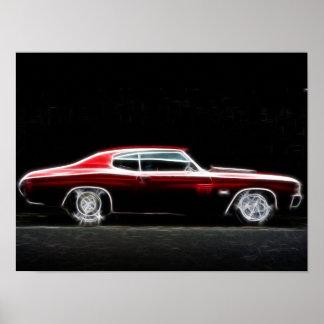 Chevrolet_Chevelle_ss 1971 Poster