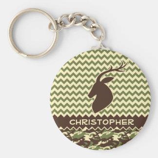 Chevron Pattern Buck Camouflage Monogram Keychain