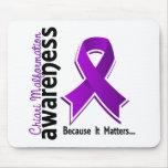 Chiari Malformation Awareness 5 Mouse Pads