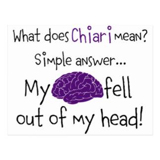 Chiari - My Brain Fell Out Postcard