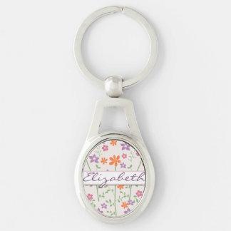 Chic Floral Pattern Design Monogram Keychain