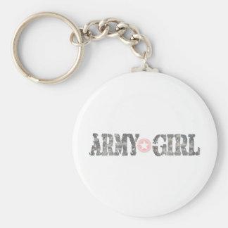 Chica Camo del ejército Llavero Redondo Tipo Pin