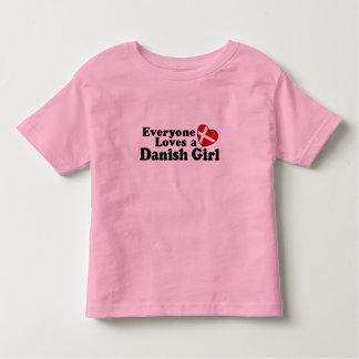 Chica danés polera