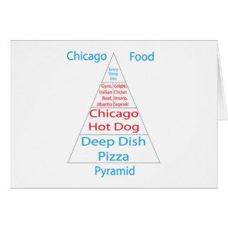 Chicago Food Pyramid Card