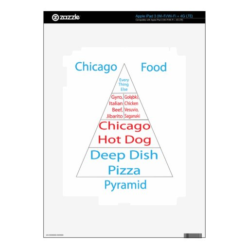 Chicago Food Pyramid Decal For iPad 3